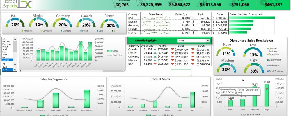 Excel Dashboard