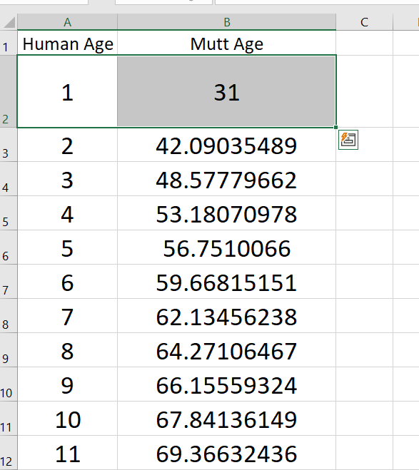Excel create chart
