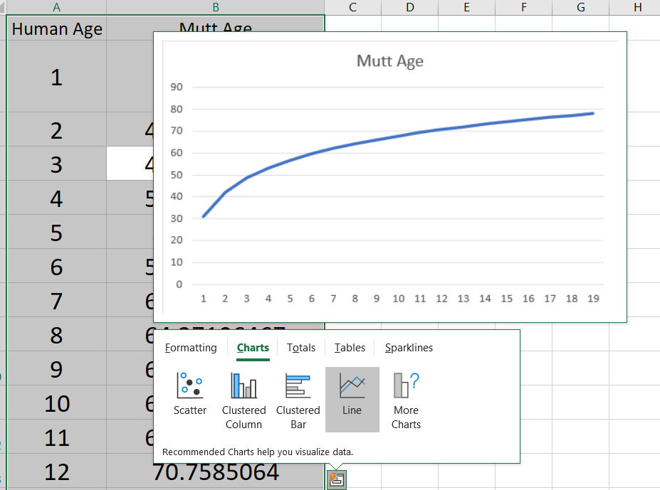Excel create chart 3