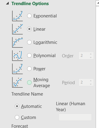 select linear trendline in excel