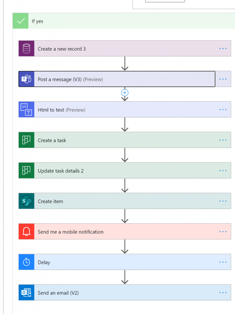 a Microsoft Flow diagram